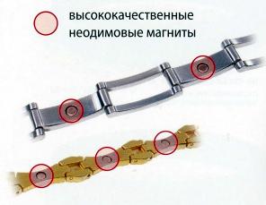 Неодимовый магнит браслета